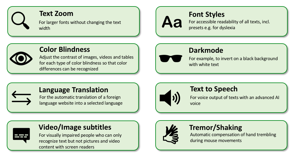 Picture showing the different Features of the Toolkit: Text Zoom, Font Style, Color Blindess, Darkmode, Translation, Text to Speech, Subtitles, Tremor,